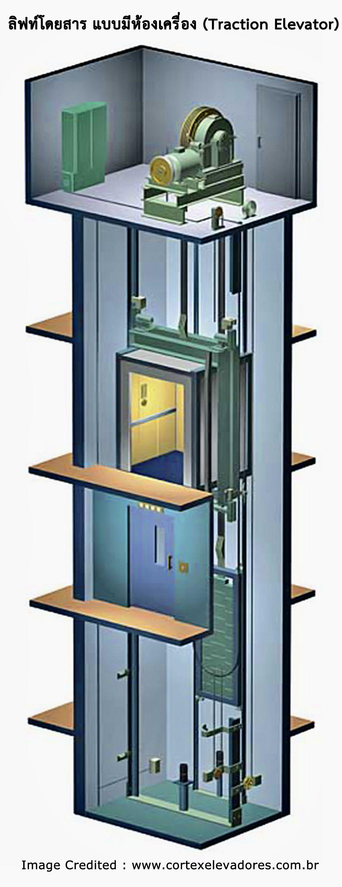 ลิฟท์โดยสาร แบบมีห้องเครื่อง (Traction Elevator)